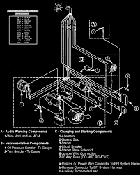diagram mercruiser starter wiring diagram latest 4 3 mercruiser starter wiring diagram medium size