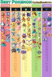 Pidgey Evolution Chart Fire Red 55 Faithful Pokemon Red Evolve Chart