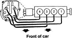 spark plug wiring diagram for 98 chevy caviler ls 2 2 fixya spark plug diagram several engines here