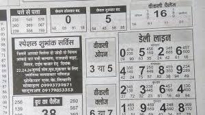Kalyan Patrika Chart Kalyan Chart Kalyan Ki Duniya Main Mumbai Rajdhani Day 21 7 2019 To 26 7 2019