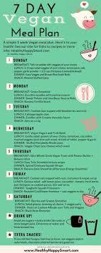 Vegan Nutrition Chart Pdf
