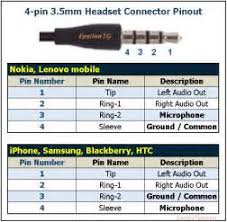 iphone audio jack wiring diagram images 5mm audio jack wiring 4 pin 3 5mm audio jack diagram 4 wiring diagram and