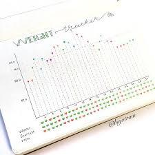 Bullet Journal Weight Loss Measurements Littlemissrose