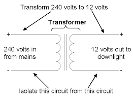 electrical transformers transformer ratio formula at Transformer Schematic Diagram