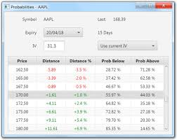 Interactive Brokers Implied Volatility Chart Iv Rank Iv Percentile For Interactive Brokers Tws Iv
