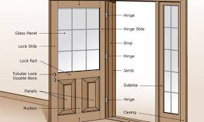 door and door frame door and door frame replacement cost storm doors frames idea