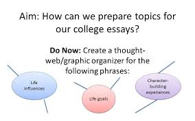 aim how can we prepare topics for our college essays ppt video aim how can we prepare topics for our college essays
