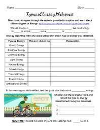 Types Of Energy Webquest