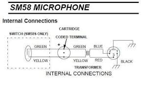 shure microphone wiring diagrams shure microphone wiring pg58 wiring diagram questions answers pictures fixya