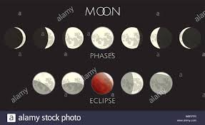 Moon Phases Stock Photos Moon Phases Stock Images Alamy