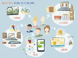 digital skills learning work digital skills