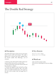 Trading Technical Analysis Pdf Binary Options Investment