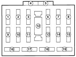 ford aspire fuse box diagram auto genius ford aspire 1993 2000 fuse box diagram