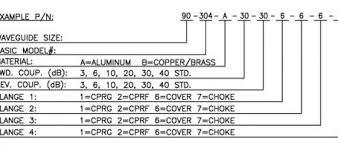 L3harris Narda Atm Microwave Rf Components Manufacturer