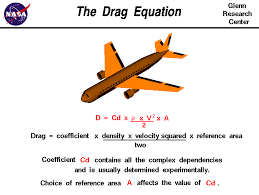 drag force gif. computer drawing of an airliner. drag equals the coefficient times density force gif k