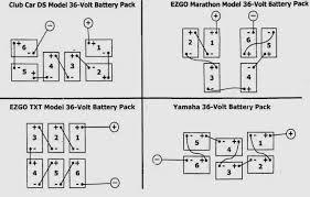 yamaha 36 volt golf cart wiring diagram wiring diagrams yamaha 36 volt golf cart wiring diagram simple golf cart battery wiring diagram ez go ezgo