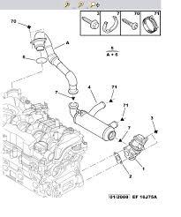 brake vacuum pump peugeot forums does this help