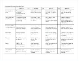 Scoring Rubric Template Editable Rubric Template Grading Rubric Template Editable