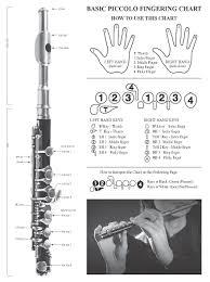 Piccolo Flute Finger Chart Basic Fingering Chart For Piccolo