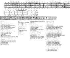2005 mitsubishi galant wiring diagram 1997 mirage 93 fd3s ecu image Saab 9-3 Wiring-Diagram at Saab 93 Wiring Diagram Download