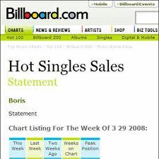 Chart Wars Soundcheck Wnyc Studios