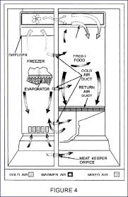 wiring diagram of frost refrigerator wiring wiring diagram of double door refrigerator images gallery on wiring diagram of frost refrigerator