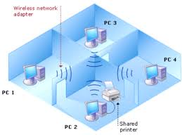 home and small office network topologies figure 3 a wireless based home or small network