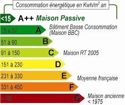 Am Lioration De L Habitat Construction Jan Bretagne For Calcul Classe  Energetique Maison