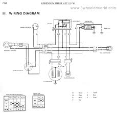 harley coil wiring diagram change your idea wiring diagram dyna coils wiring diagram 1995 wiring library rh 75 akszer eu harley davidson evo coil wiring