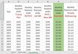 Ibr Repayment Chart Our Student Loan Calculator Student Loan Planner