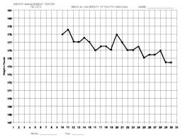 Free Printable Weight Loss Graph