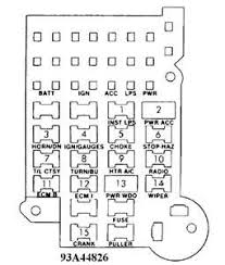 solved fuse panel diagram for 83 silverado 2door fixya fuse panel diagram for 83 silverado 2door ldtrisch 8 jpg