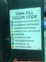 Gas Station In My Town Has A Tank Fill Color Code Chart Next