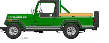 1982 jeep cj wiring diagram images jeep cj laredo 1983 jeep cj8 scrambler laredo keywords 4x4 cj 8 cj