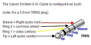 audio cable wiring diagrams audio image wiring diagram 3 5 mm audio cable wiring diagram jodebal com on audio cable wiring diagrams