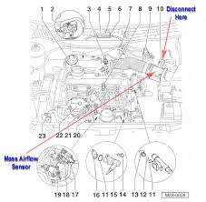 audi 2 0 tdi engine diagram audi wiring diagrams