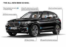 2018 bmw launches. plain 2018 2018 bmw x3 m40i and bmw launches