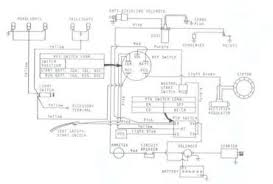 smart car radio wiring diagrams wiring diagram for car engine pioneer deh wiring diagram as well directed remote start wiring diagram in addition convertible jaguar xk8