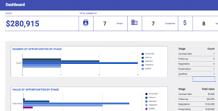 Excel Crm Templates Free Excel Crm Template For Small Business Homebiz4u2profit