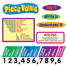 Bb Set Place Value Place Values Education Quotes For