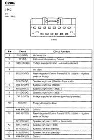 ford f radio wiring diagram image 2001 ford f250 radio wiring diagram vehiclepad on 2001 ford f250 radio wiring diagram