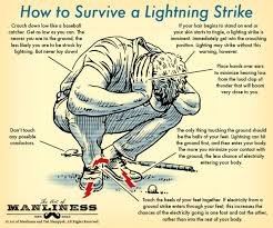 Image result for struck by lightning