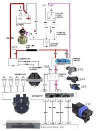 ignition switch wiring diagram for chevy s10 ignition switch ignition switch wiring diagram for chevy s10 wiring diagram for spark plug 1992 chevy s10