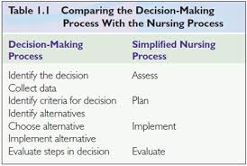 PDF      Challenging Logic and Reasoning Problem Free eBook     Making Creative Decisions