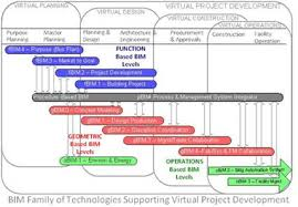 project management civil structural environmental engineering  principles and practice of project management