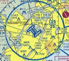 What Exactly Is The Airspace Above Cyyz Toronto