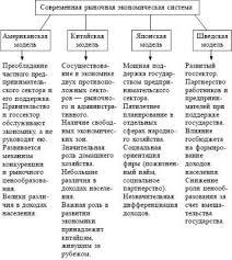 Социально экономическая сущность финансов Функции финансов  Социально экономическая сущность финансов Функции финансов