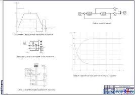 Курсовой проект механизма горизонтального перемещения  Проект по дисциплине Теория электропривода