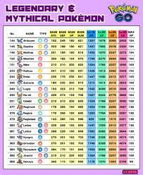 Entei Iv Chart Justin Tay Justintaylw Twitter