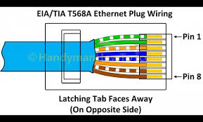 best b16a2 wiring harness diagram great of b16a2 wiring harness Toyota Wiring Harness Diagram at B16a2 Wiring Harness Diagram